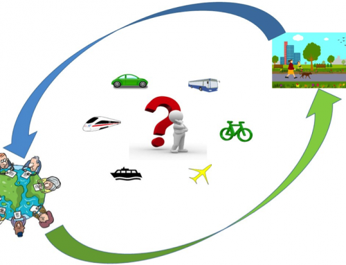Transitions towards sustainable multimodal personal mobility based on the local context
